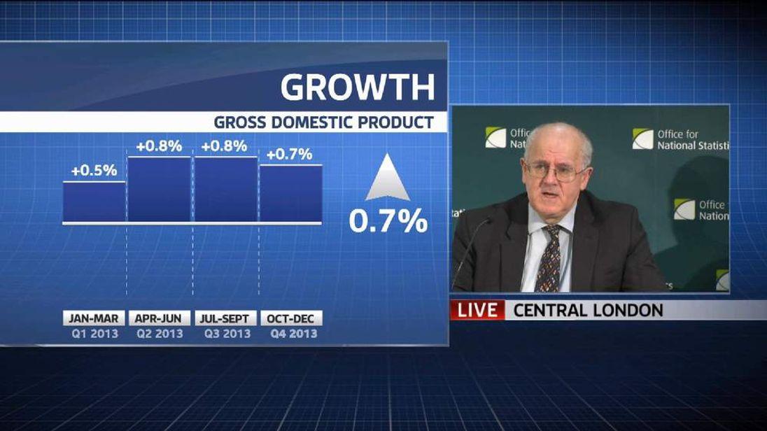 280114 Latest GDP figures