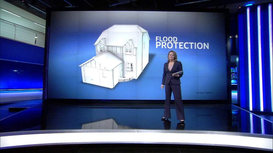 How to protect your home from floods graphic