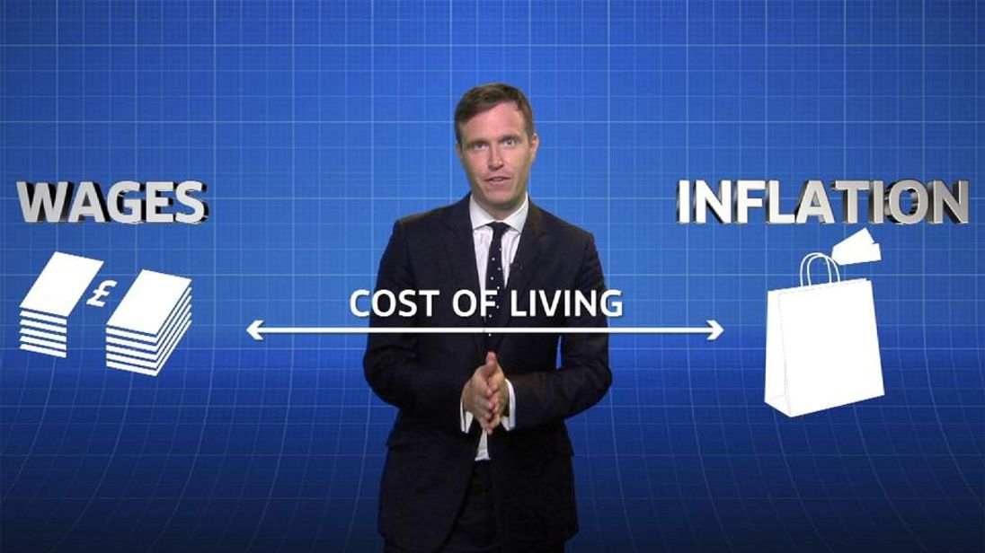 COST LIVING