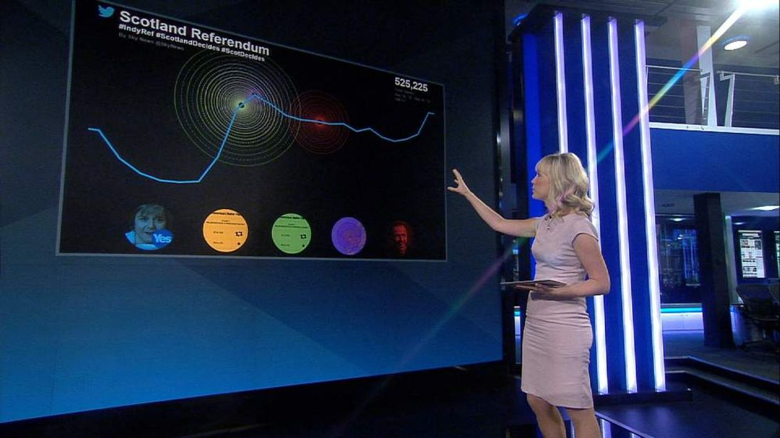 Sophy Ridge looks at Twitter trends