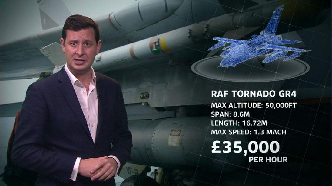 Cost of UK operation
