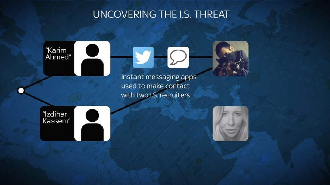 Uncovering IS threat