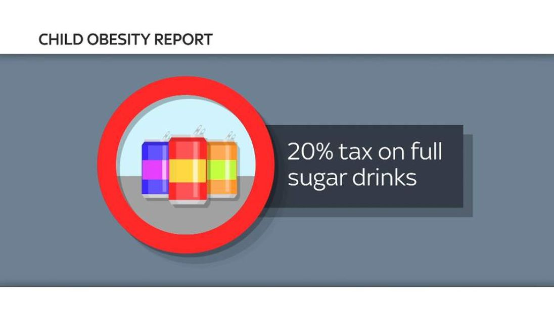 Sugary drinks graphic
