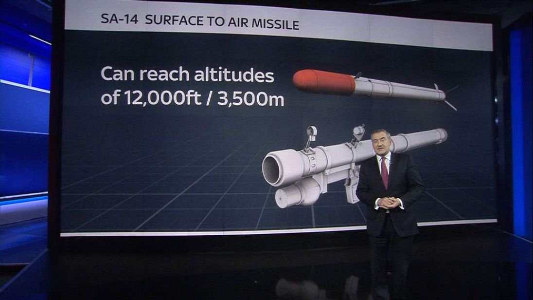 060115 ISLAMIC STATE screen grab of surface to air missile graphix explainer