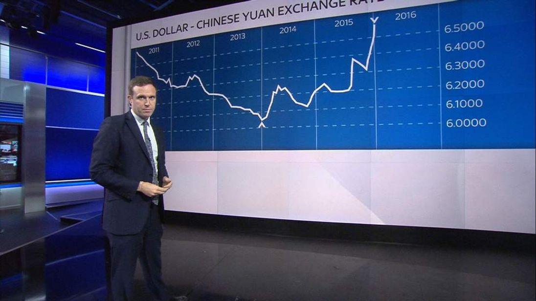 Ed Conway explains China's economic woes