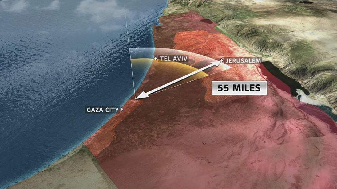 Jerusalem, Tel Aviv and Gaza City