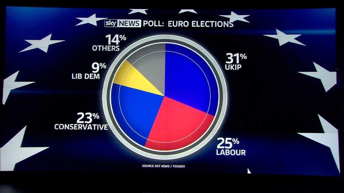 uploaded from poll.jpg