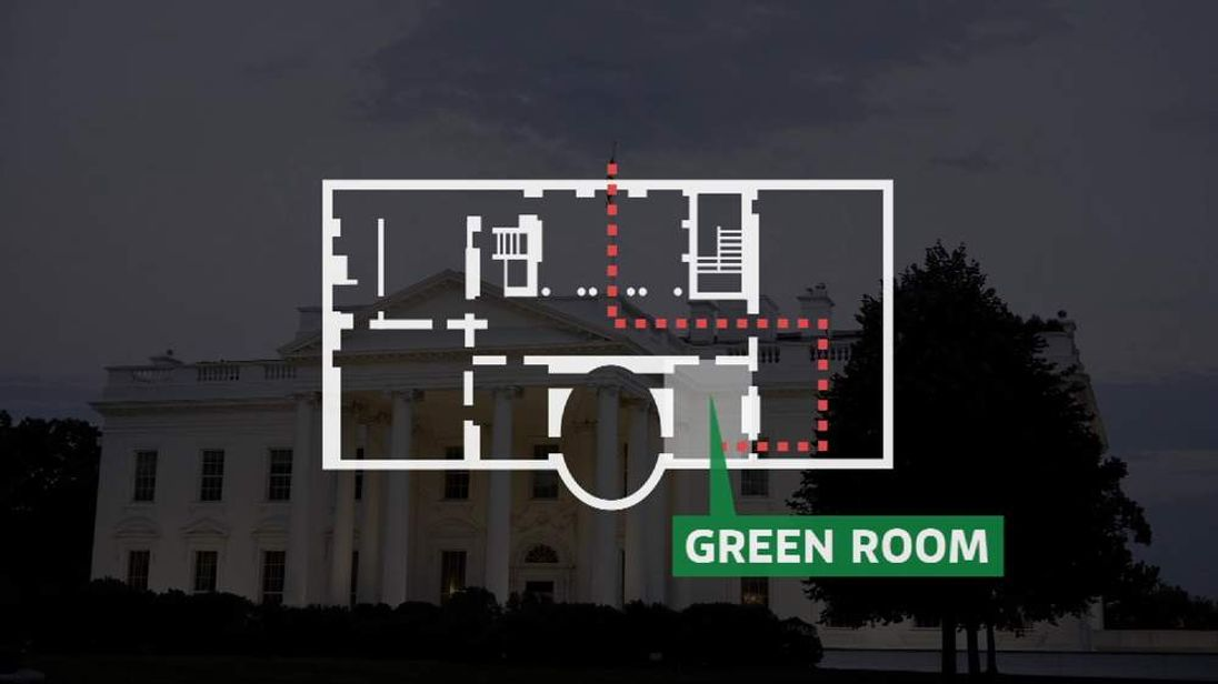 White House Breach Route Sequence