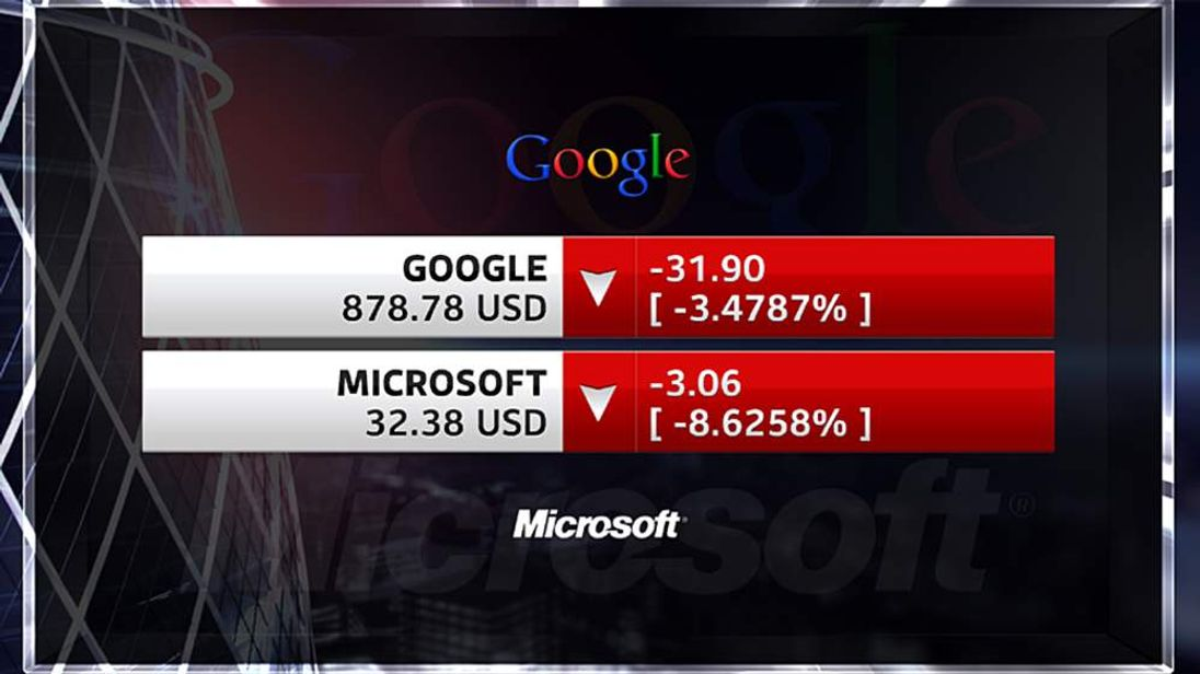 Share prices for Google and Microsoft on July 19
