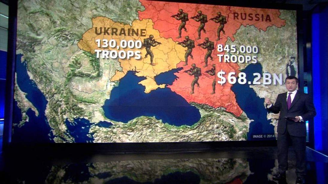 Ukraine military Sky News Wall