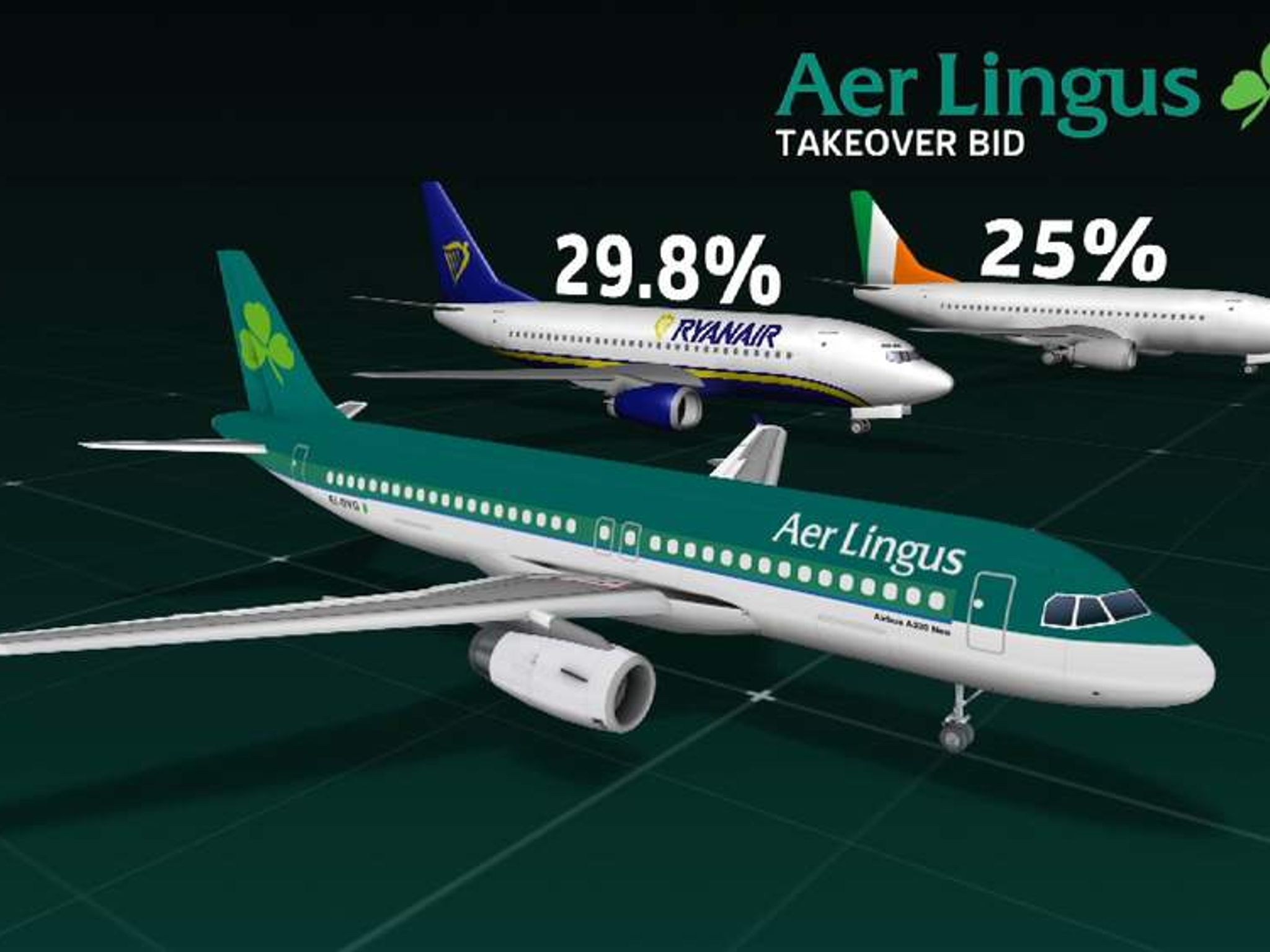 ryanair aer lingus and barriers to