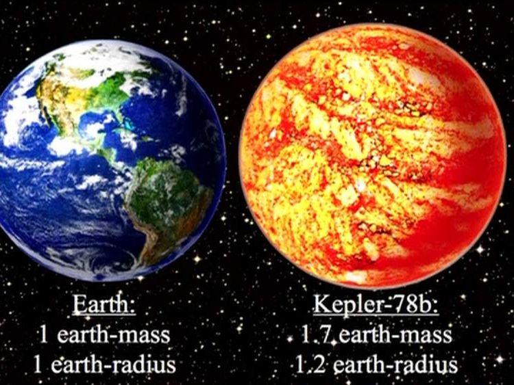 New Earth Like Planet Kepler 78b