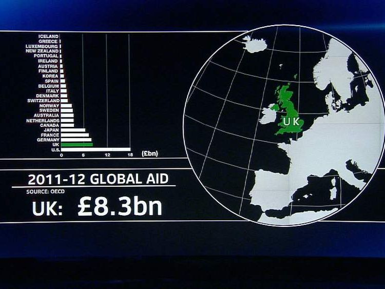 Global aid graphic