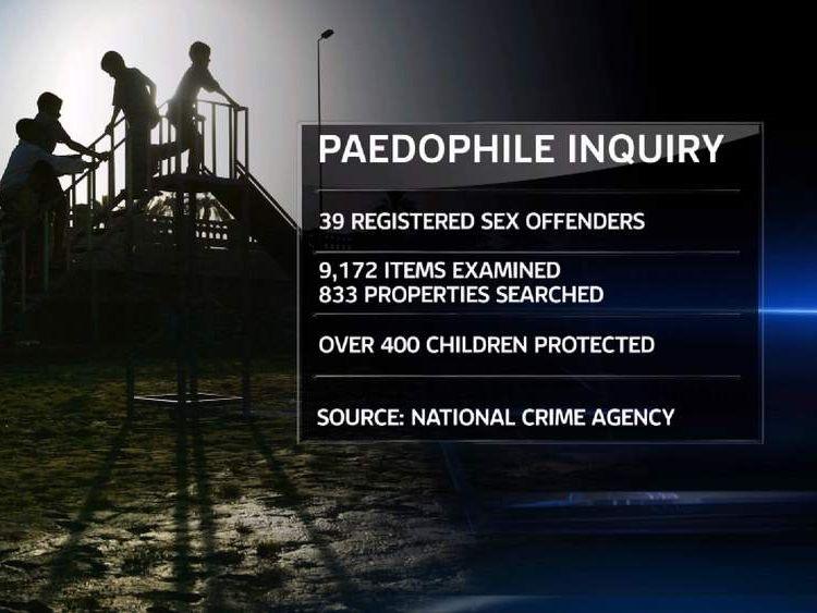 Paedophile arrests still
