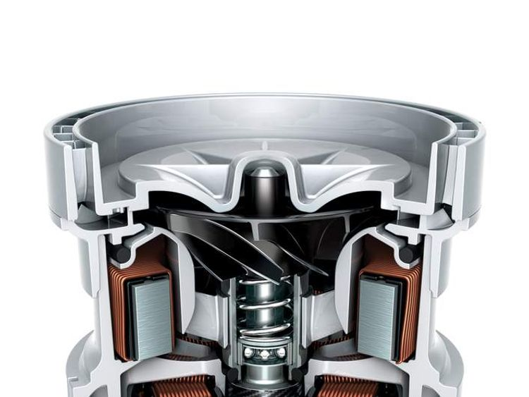 Dyson V4 motor