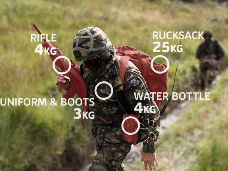 Soldier on a selection test