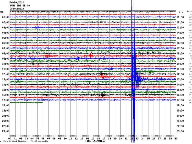 Eathquake recorded on seismogram