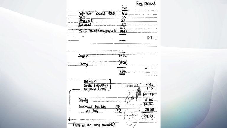 BHS balance sheet
