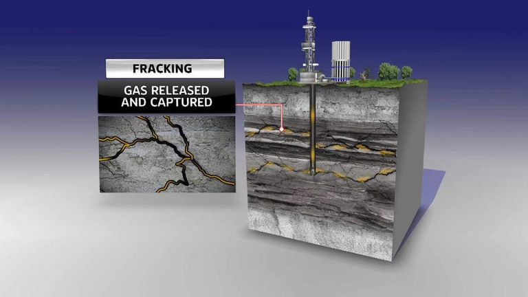 fracking graphic