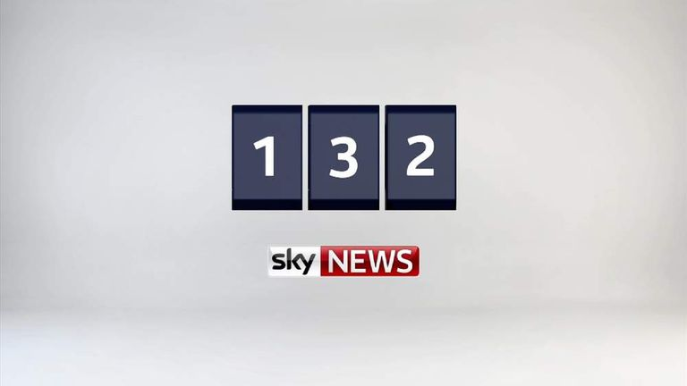 Sky News Moving Channel On Freeview