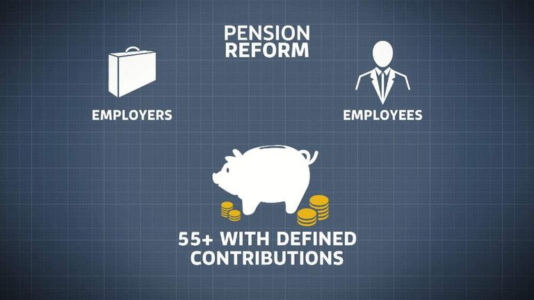 Pension changes contributions