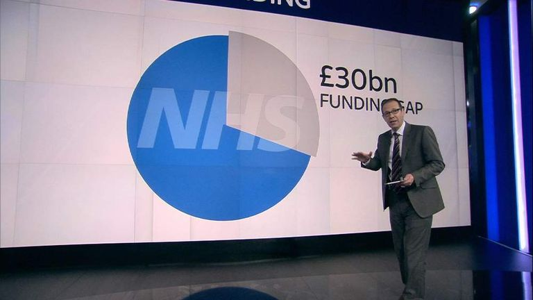 Sky's Thomas Moore breaks down the figures behind the NHS pledges