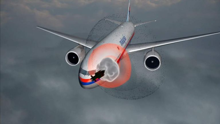 Mh17 Missile Animation