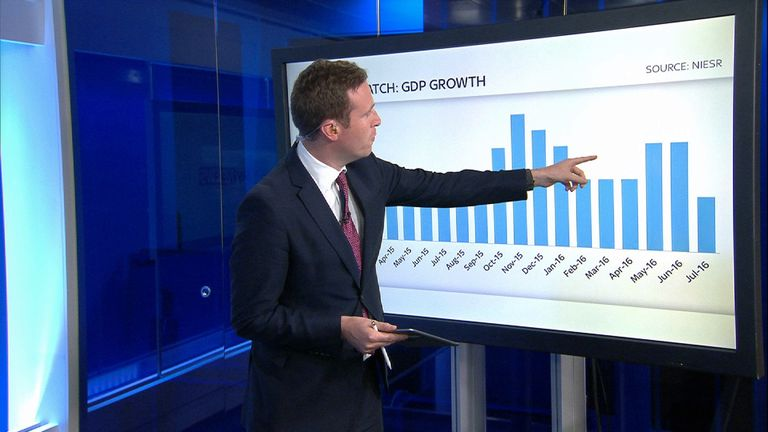 Sky's Economics Editor on GDP contraction after Brexit vote.