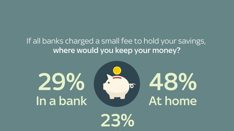 More people are hoarding cash outside banks