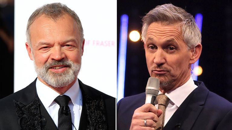 It's going to be Match Of The Pay for Graham Norton and Gary Lineker