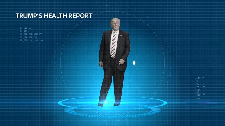 Donald Trump's health report