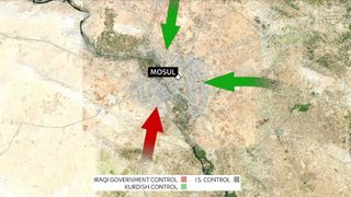 Batle for Mosul