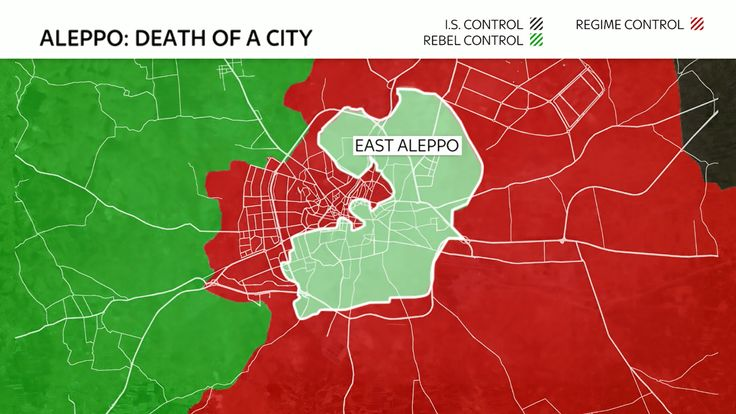 Aleppo: Who is in control