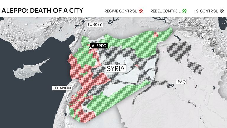 Aleppo is the last city holding out against President Assad's forces