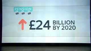 Pensions triple lock under threat