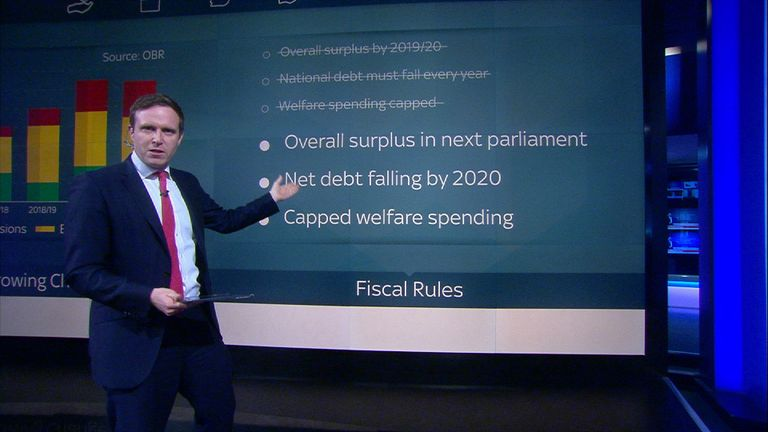 Autumn statement analysis with Ed Conway