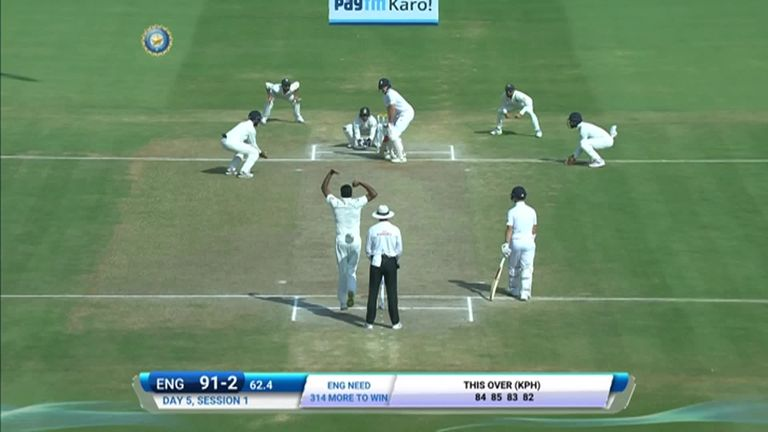 India V England 2nd Test Day 5 Highlights