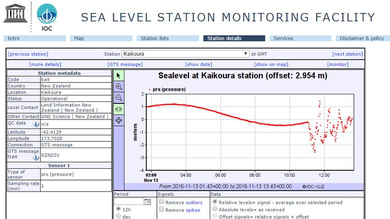 A UNESCO sea level monitoring station results for Kaikoura