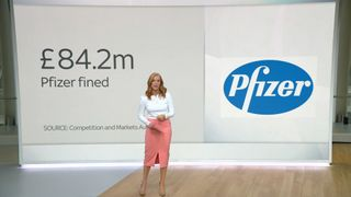 Drug company Pfizer has been fined £84.2m for hiking price of a drug supplied to the NHS by 2,600%