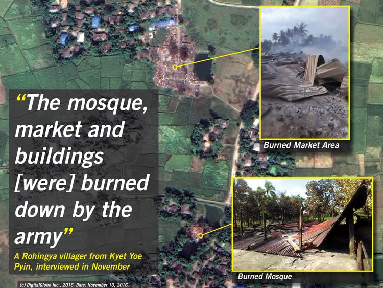 A villager told Amnesty of attacks on the village of Kyet Yoe Pyin