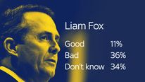 Liam Fox