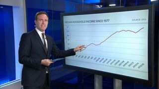 Ed Conway explains the income gap since 1977