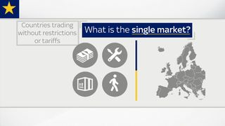 What is the single market?