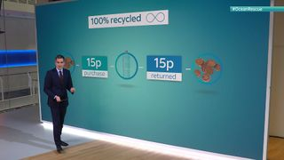Jonathan Samuels looks at the effect a deposit on plastic bottles might have