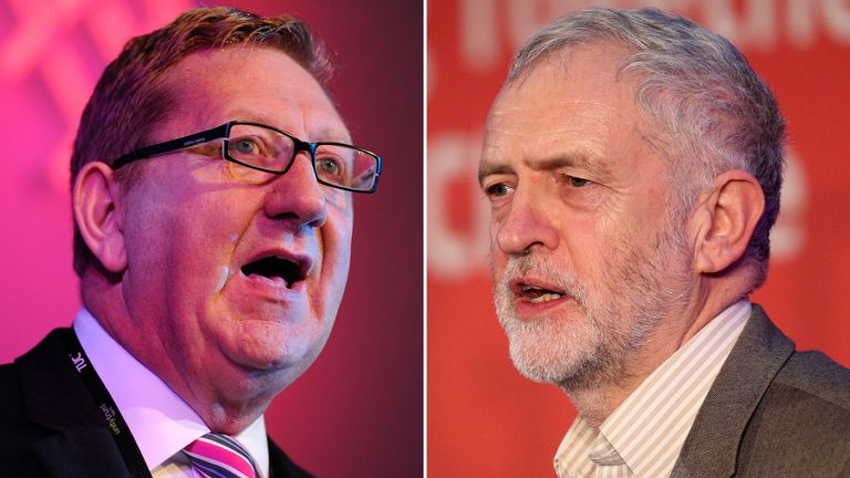 Unite's Len McCluskey and Labour leader Jeremy Corbyn