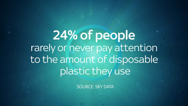 Our plastic problem in twelve stats