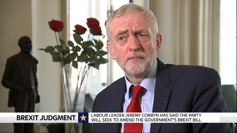 Jeremy Corbyn reacts to Supreme Court ruling