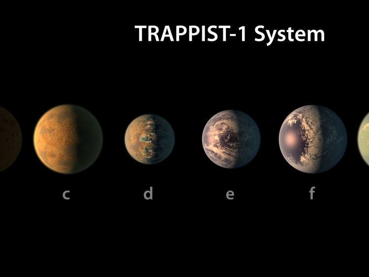 Life may have evolved on three of the planets in the Trappist-1 system