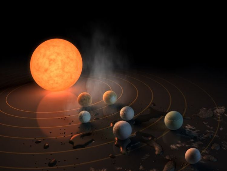 Trappist-1 is an ultra cool dwarf with seven Earth-like planets orbiting it