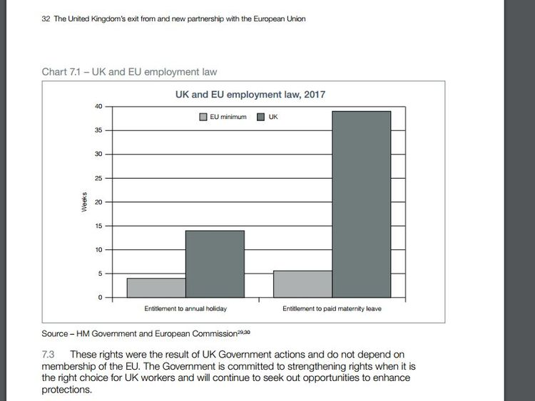 A graph contained in the White Paper shows Brits will get 14 weeks holiday after Brexit